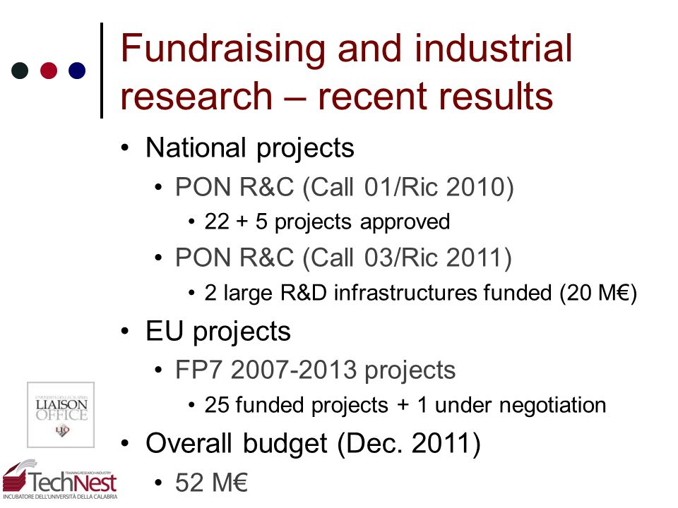 Fundraising and industrial research – recent results National projects PON R&C (Call 01/Ric 2010) 22 + 5 projects approved PON R&C (Call 03/Ric 2011)