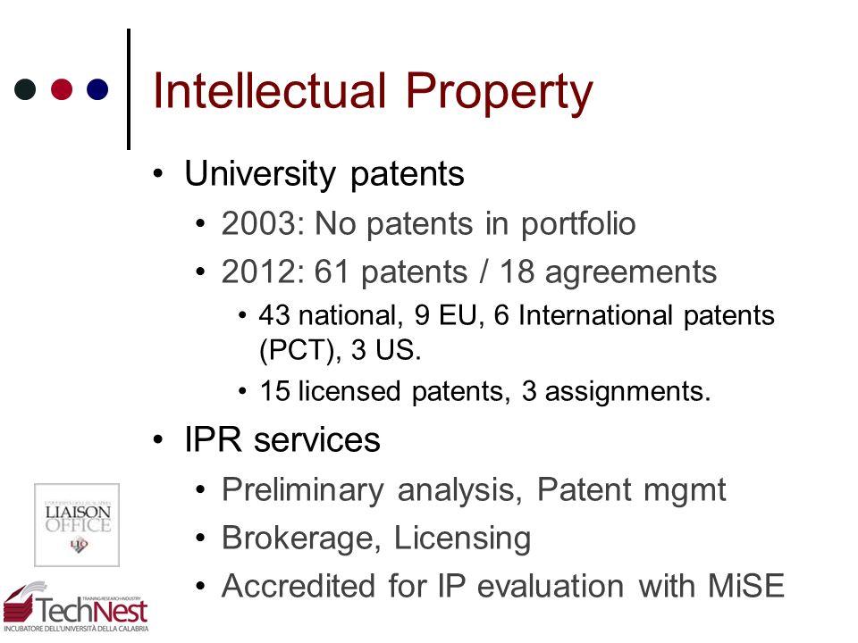 Intellectual Property University patents 2003: No patents in portfolio 2012: 61 patents / 18 agreements 43 national, 9 EU, 6 International patents (PC