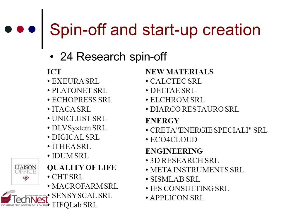 Spin-off and start-up creation 24 Research spin-off ICT EXEURA SRL PLATONET SRL ECHOPRESS SRL ITACA SRL UNICLUST SRL DLVSystem SRL DIGICAL SRL ITHEA S