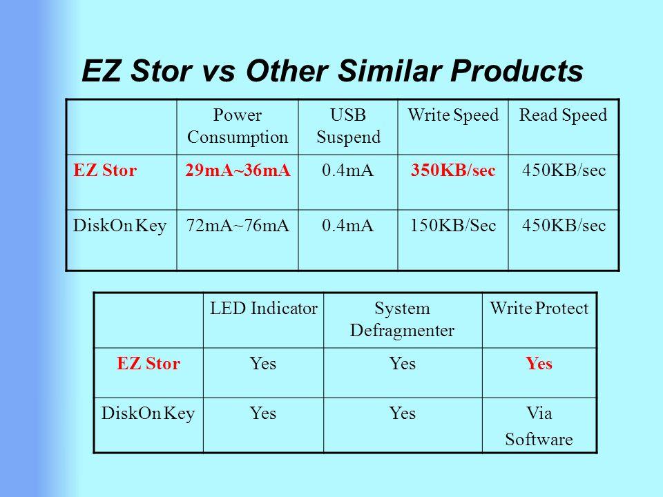 EZ Stor vs Other Similar Products LED IndicatorSystem Defragmenter Write Protect EZ StorYes DiskOn KeyYes Via Software Power Consumption USB Suspend W