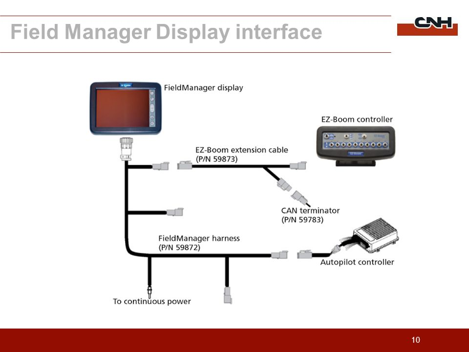 10 Field Manager Display interface