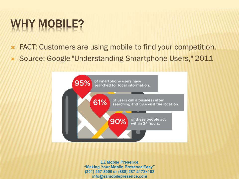 FACT: Customers are using mobile to find your competition.