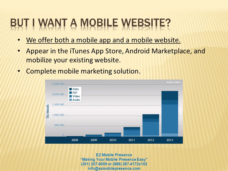FACT: Your customers prefer apps over mobile websites.