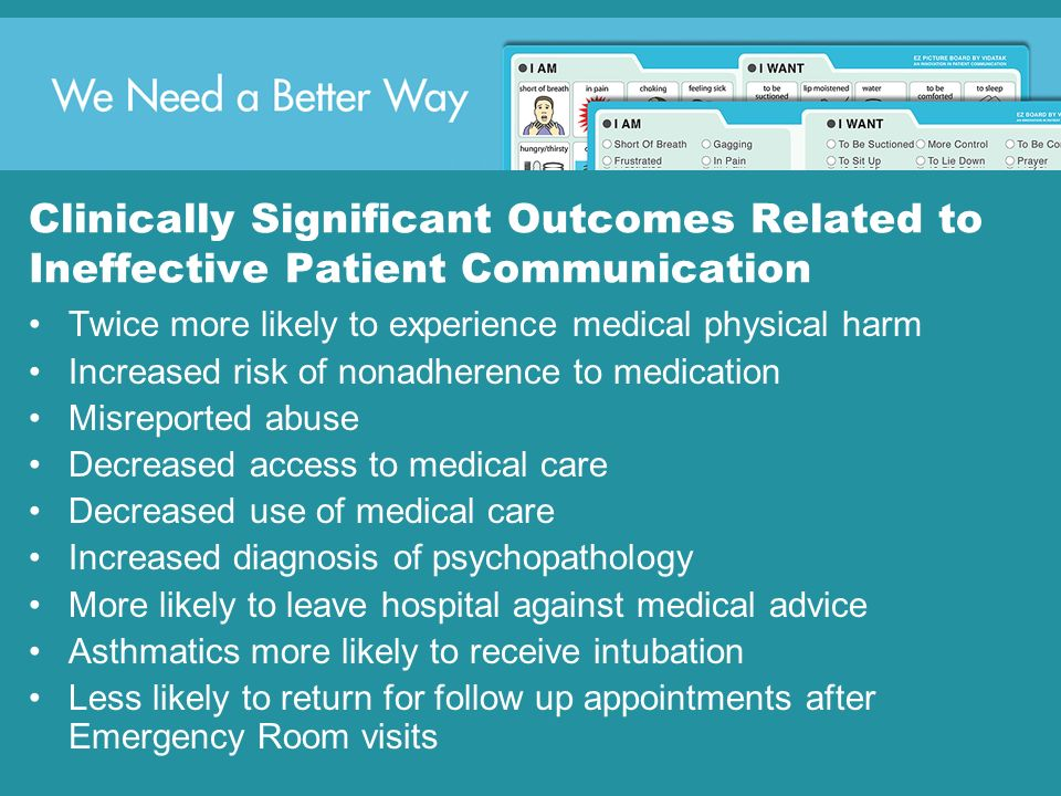 Clinically Significant Outcomes Related to Ineffective Patient Communication Twice more likely to experience medical physical harm Increased risk of n