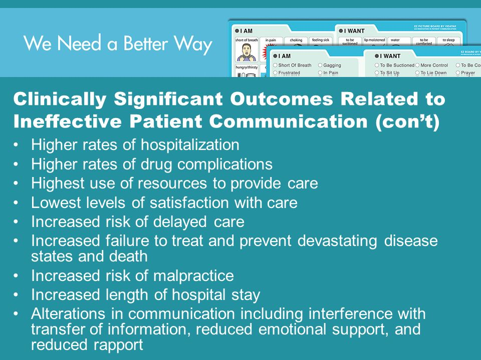 Clinically Significant Outcomes Related to Ineffective Patient Communication (cont) Higher rates of hospitalization Higher rates of drug complications