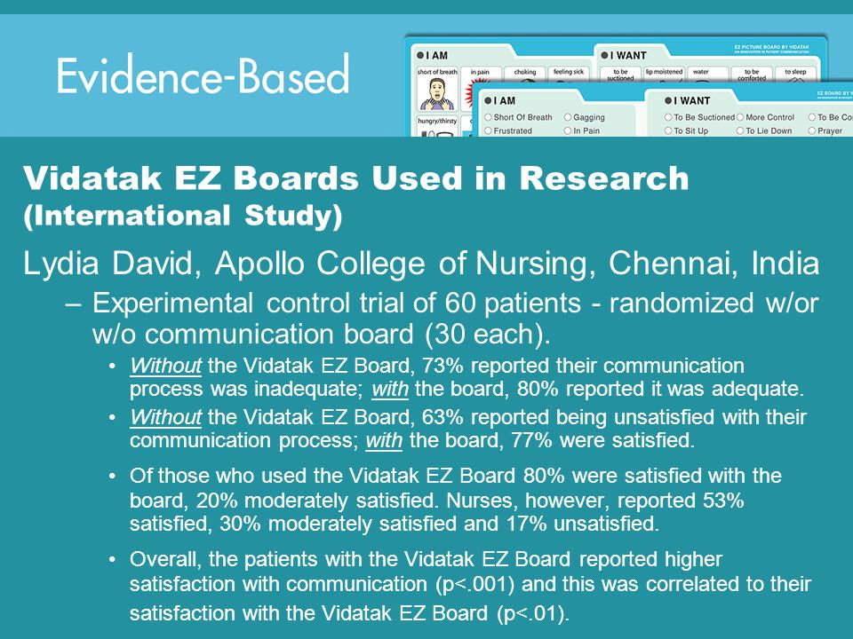 Vidatak EZ Boards Used in Research (International Study) Lydia David, Apollo College of Nursing, Chennai, India –Experimental control trial of 60 pati