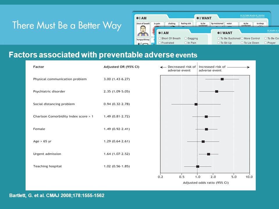 Bartlett, G. et al. CMAJ 2008;178:1555-1562 Factors associated with preventable adverse events