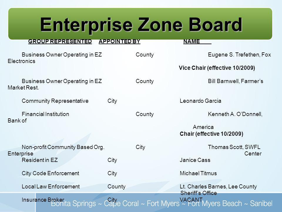 Enterprise Zone Board GROUP REPRESENTEDAPPOINTED BYNAME Business Owner Operating in EZ County Eugene S. Trefethen, Fox Electronics Vice Chair (effecti