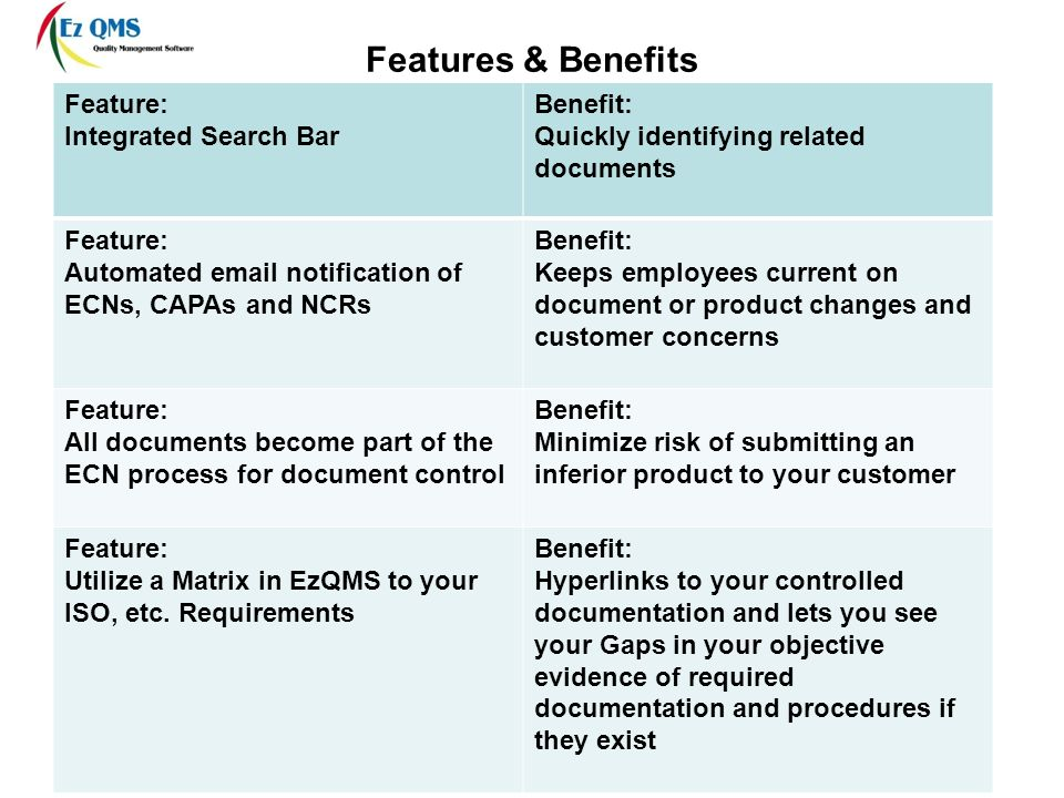 Features & Benefits Feature: Integrated Search Bar Benefit: Quickly identifying related documents Feature: Automated  notification of ECNs, CAPAs and NCRs Benefit: Keeps employees current on document or product changes and customer concerns Feature: All documents become part of the ECN process for document control Benefit: Minimize risk of submitting an inferior product to your customer Feature: Utilize a Matrix in EzQMS to your ISO, etc.