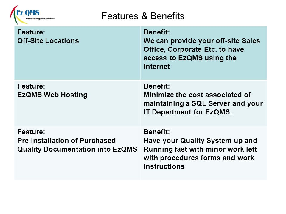 Features & Benefits Feature: Off-Site Locations Benefit: We can provide your off-site Sales Office, Corporate Etc.