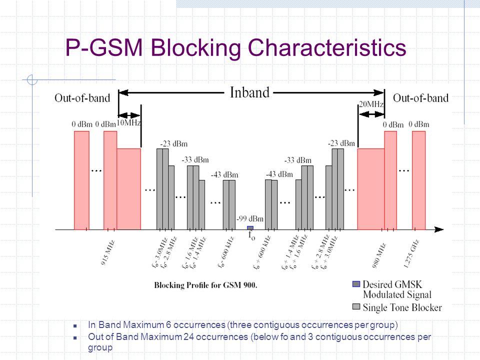 P-GSM Blocking Characteristics In Band Maximum 6 occurrences (three contiguous occurrences per group) Out of Band Maximum 24 occurrences (below fo and