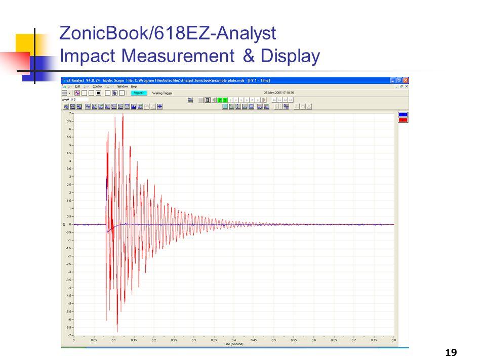 19 ZonicBook/618EZ-Analyst Impact Measurement & Display