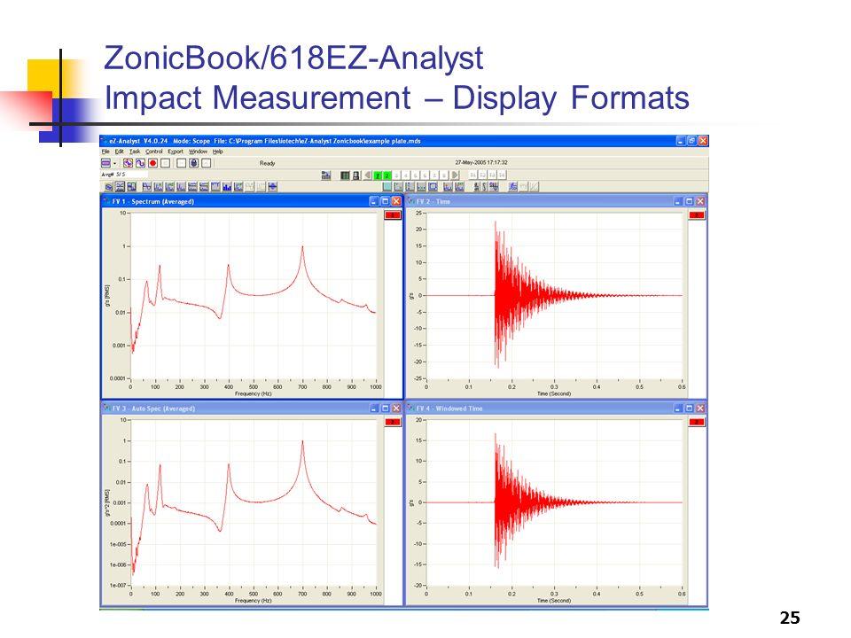 25 ZonicBook/618EZ-Analyst Impact Measurement – Display Formats