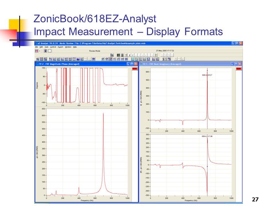 27 ZonicBook/618EZ-Analyst Impact Measurement – Display Formats