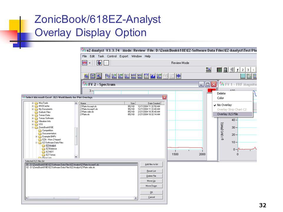 32 ZonicBook/618EZ-Analyst Overlay Display Option