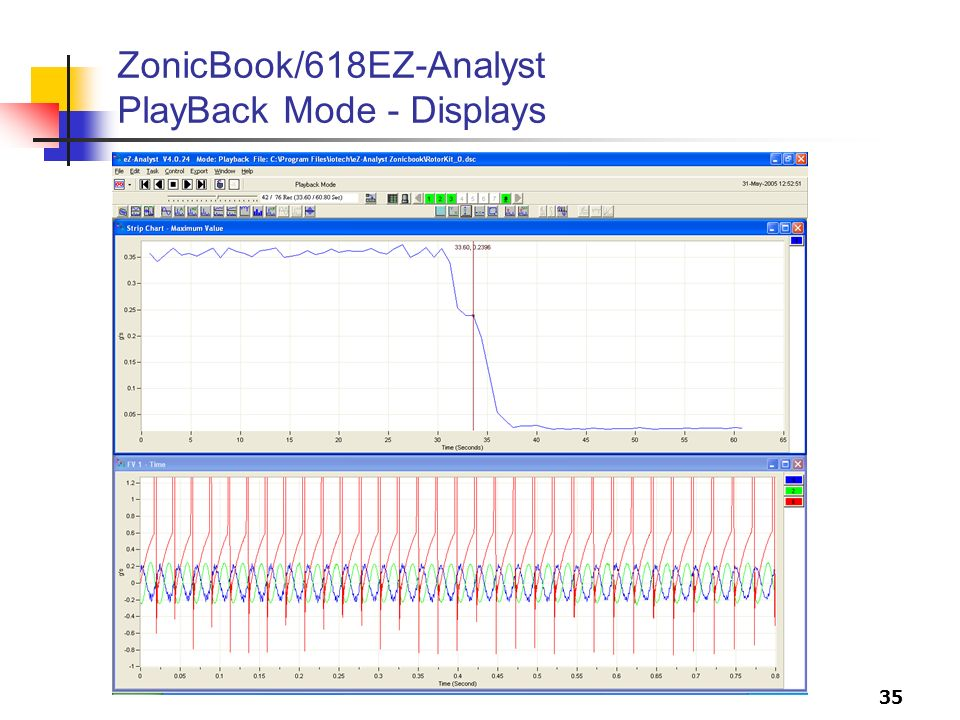 35 ZonicBook/618EZ-Analyst PlayBack Mode - Displays
