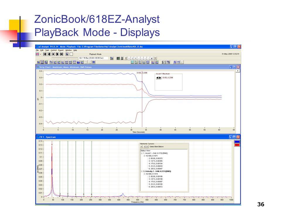 36 ZonicBook/618EZ-Analyst PlayBack Mode - Displays