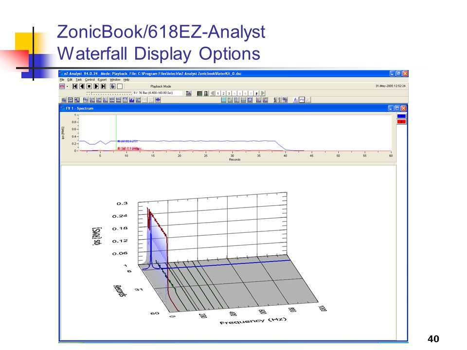 40 ZonicBook/618EZ-Analyst Waterfall Display Options