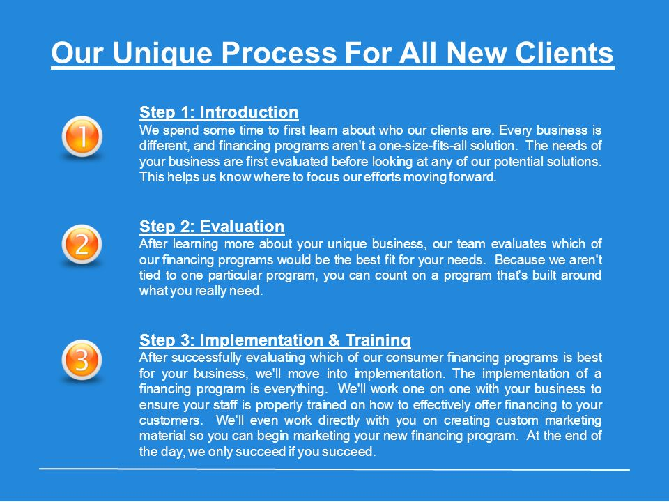 Our Unique Process For All New Clients Step 1: Introduction We spend some time to first learn about who our clients are.