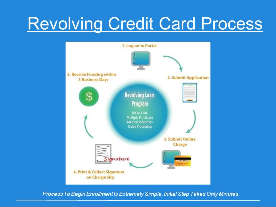 Revolving Credit Card Process Process To Begin Enrollment Is Extremely Simple, Initial Step Takes Only Minutes.