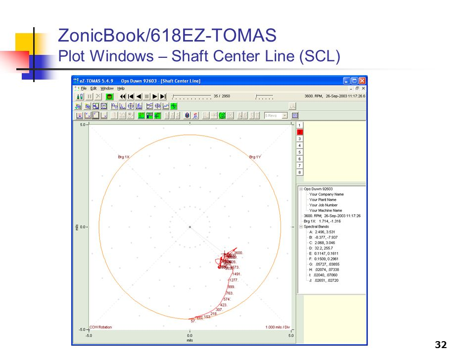 32 ZonicBook/618EZ-TOMAS Plot Windows – Shaft Center Line (SCL)
