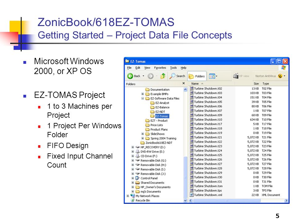 5 ZonicBook/618EZ-TOMAS Getting Started – Project Data File Concepts Microsoft Windows 2000, or XP OS EZ-TOMAS Project 1 to 3 Machines per Project 1 P