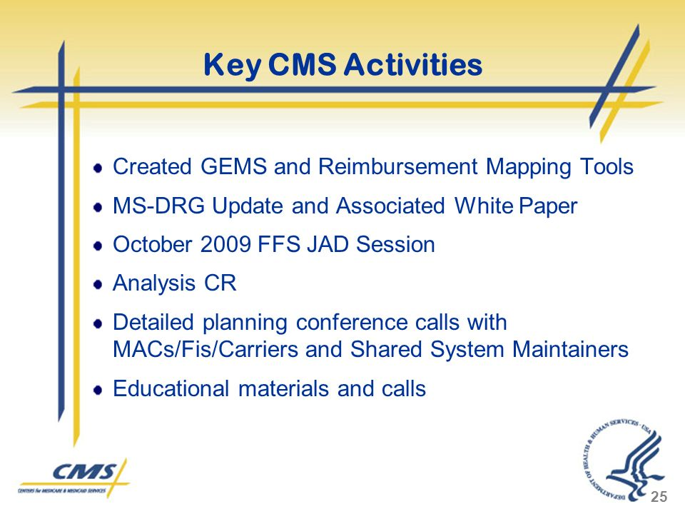Key CMS Activities Created GEMS and Reimbursement Mapping Tools MS-DRG Update and Associated White Paper October 2009 FFS JAD Session Analysis CR Deta