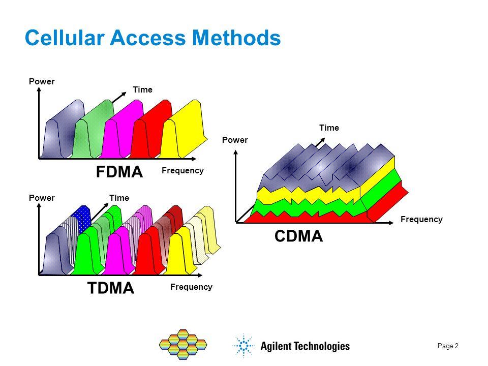 Page 13 CDMA Time Diversity Uses rake receiver Data is interleaved Convolutional encoding Viterbi decoding