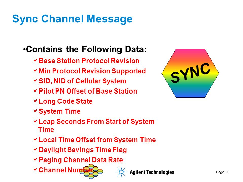 Page 31 Sync Channel Message Contains the Following Data: Base Station Protocol Revision Min Protocol Revision Supported SID, NID of Cellular System P