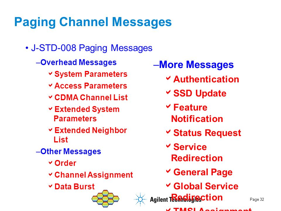 Page 32 Paging Channel Messages –Overhead Messages System Parameters Access Parameters CDMA Channel List Extended System Parameters Extended Neighbor