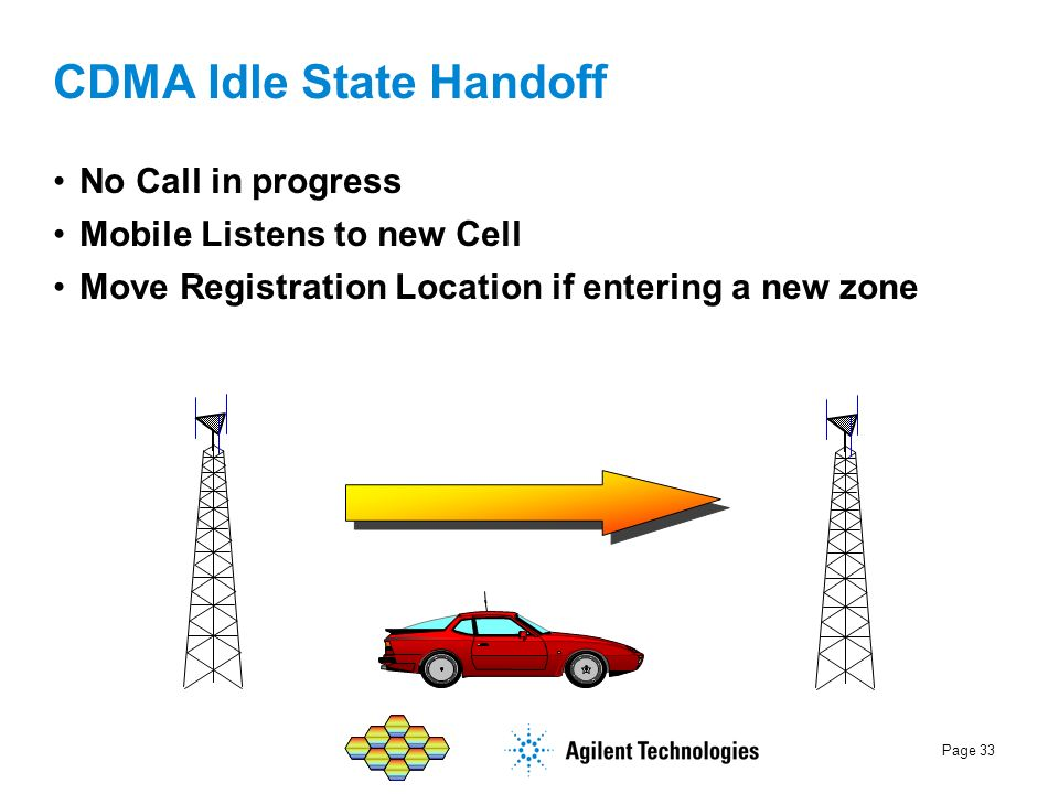 Page 33 CDMA Idle State Handoff No Call in progress Mobile Listens to new Cell Move Registration Location if entering a new zone
