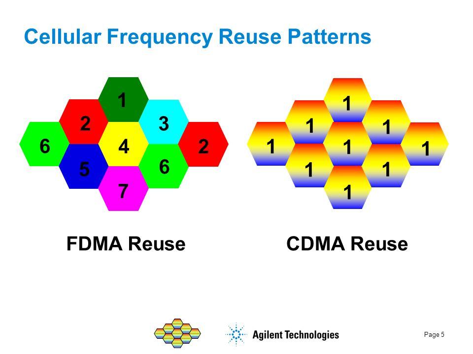 Page 6 The CDMA Concept