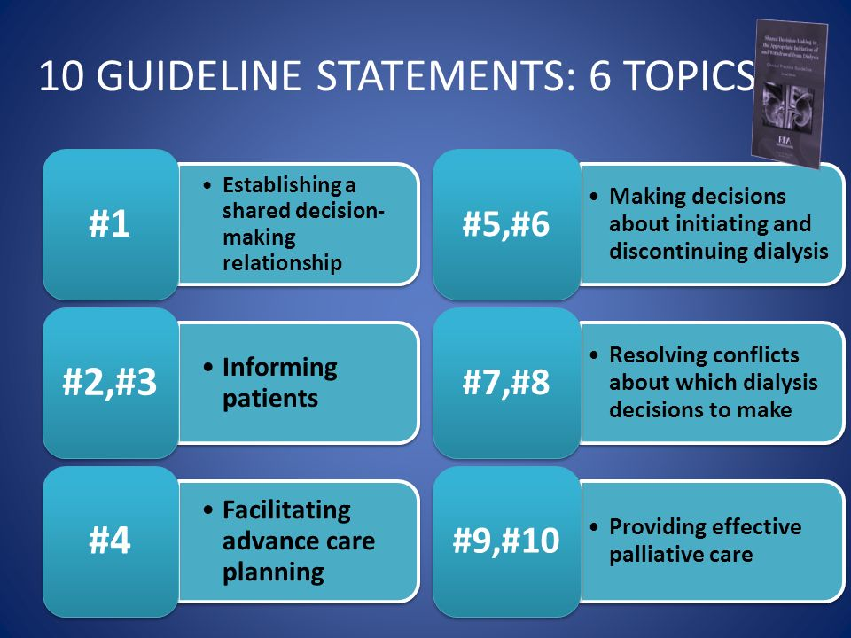 10 GUIDELINE STATEMENTS: 6 TOPICS Establishing a shared decision- making relationship #1 Informing patients #2,#3 Facilitating advance care planning #