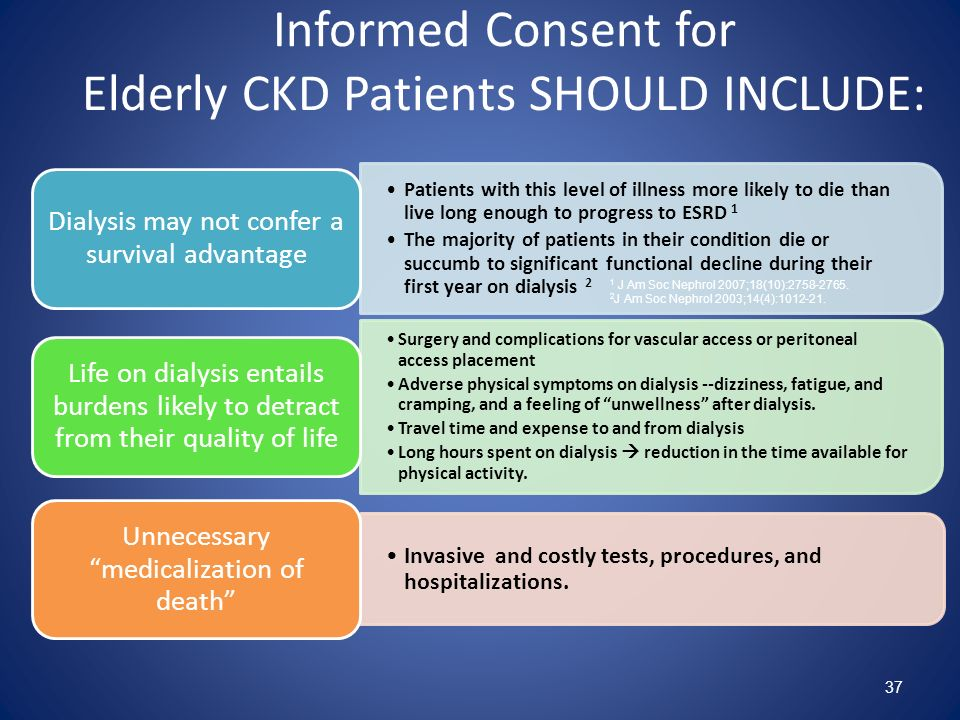 Informed Consent for Elderly CKD Patients SHOULD INCLUDE: Patients with this level of illness more likely to die than live long enough to progress to