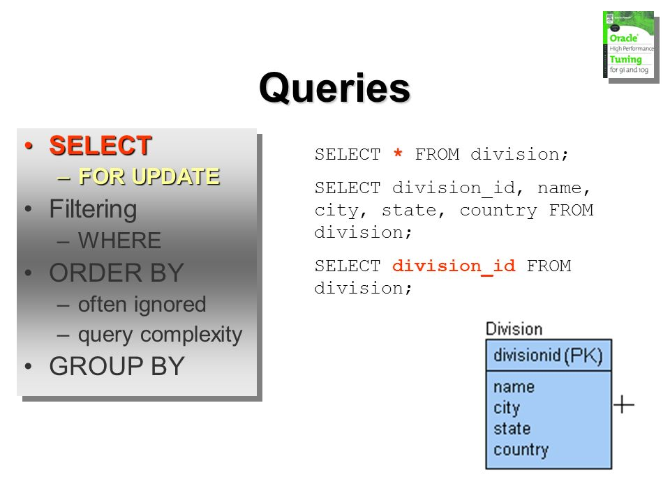 SELECTSELECT –FOR UPDATE Filtering –WHERE ORDER BY –often ignored –query complexity GROUP BY SELECTSELECT –FOR UPDATE Filtering –WHERE ORDER BY –often ignored –query complexity GROUP BY Queries * SELECT * FROM division; SELECT division_id, name, city, state, country FROM division; SELECT division_id FROM division;