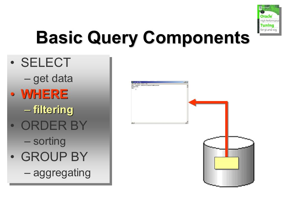 Basic Query Components SELECT –get data WHEREWHERE –filtering ORDER BY –sorting GROUP BY –aggregating SELECT –get data WHEREWHERE –filtering ORDER BY –sorting GROUP BY –aggregating