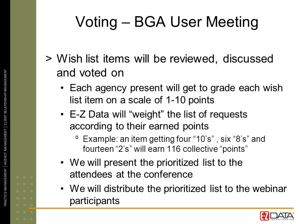 Voting – BGA User Meeting >Wish list items will be reviewed, discussed and voted on Each agency present will get to grade each wish list item on a sca