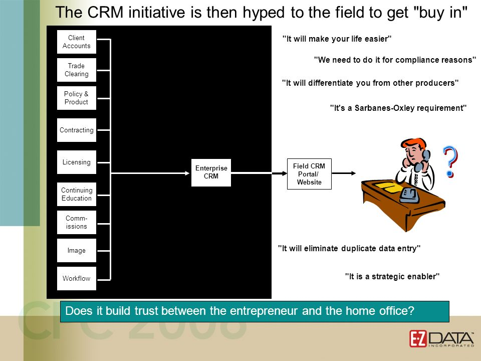 Field CRM Portal/ Website Many CRM Efforts Focus on Back-Office Integration First Often, this leaves the field to integrate tools that they actually use.