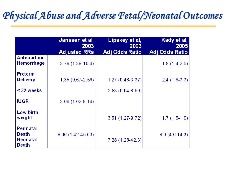 Physical Abuse and Adverse Fetal/Neonatal Outcomes