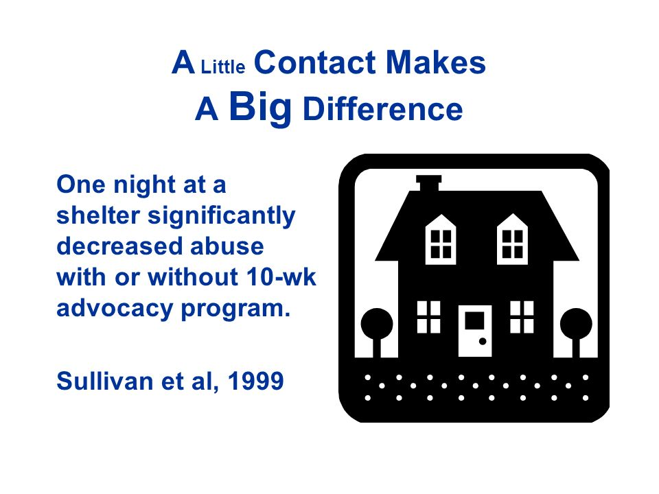 A Little Contact Makes A Big Difference One night at a shelter significantly decreased abuse with or without 10-wk advocacy program.