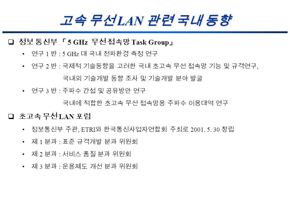 LAN LAN 5 GHz Task Group 1 : 5 GHz 2 :, 3 : LAN, ETRI 2001. 5. 30 1 : 2 : 3 :