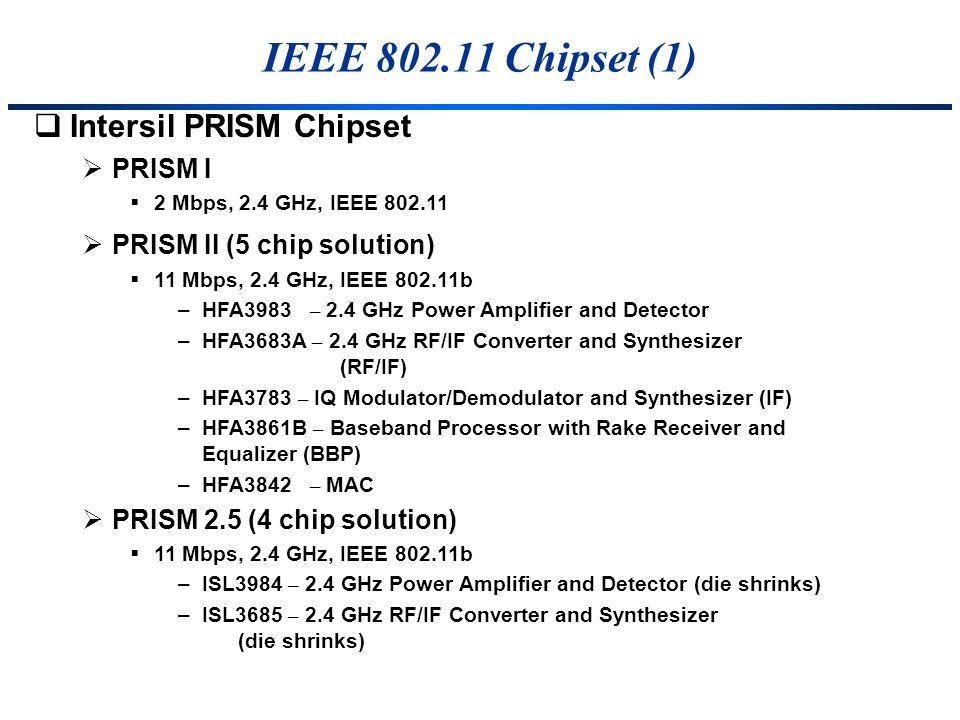 IEEE 802.11 Chipset (1) Intersil PRISM Chipset PRISM I 2 Mbps, 2.4 GHz, IEEE 802.11 PRISM II (5 chip solution) 11 Mbps, 2.4 GHz, IEEE 802.11b –HFA3983