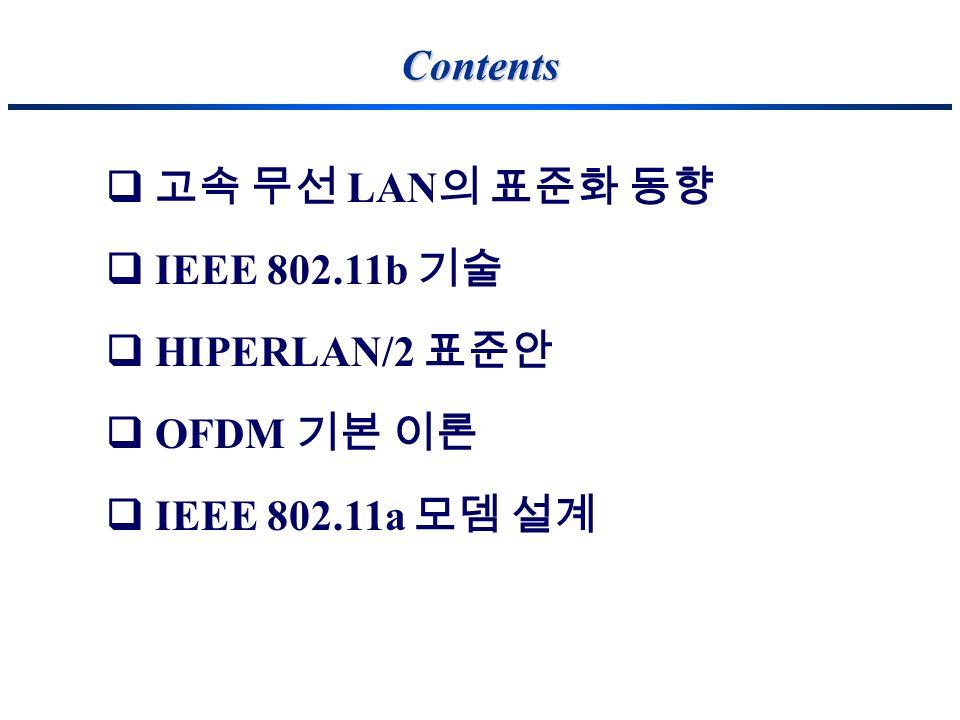 Contents LAN IEEE 802.11b HIPERLAN/2 OFDM IEEE 802.11a