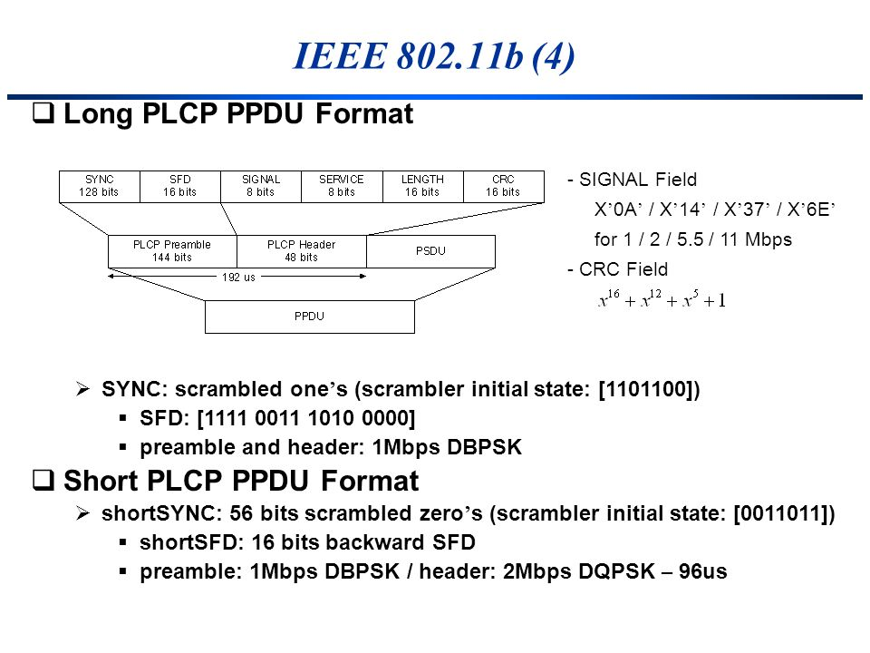 IEEE 802.11b (4) Long PLCP PPDU Format SYNC: scrambled one s (scrambler initial state: [1101100]) SFD: [1111 0011 1010 0000] preamble and header: 1Mbp