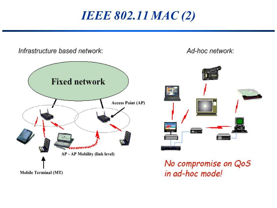 IEEE 802.11 MAC (2)