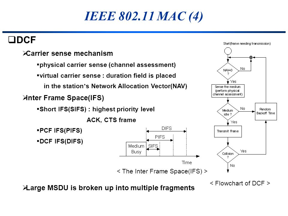 IEEE 802.11 MAC (4) DCF Carrier sense mechanism physical carrier sense (channel assessment) virtual carrier sense : duration field is placed in the st