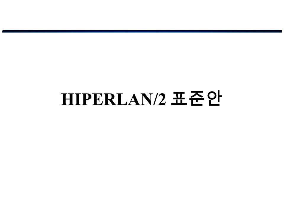 HIPERLAN/2