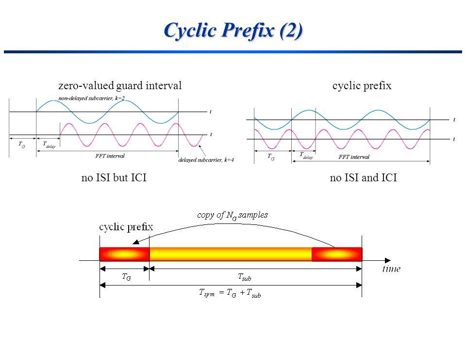 Cyclic Prefix (2) zero-valued guard interval cyclic prefix no ISI but ICI no ISI and ICI