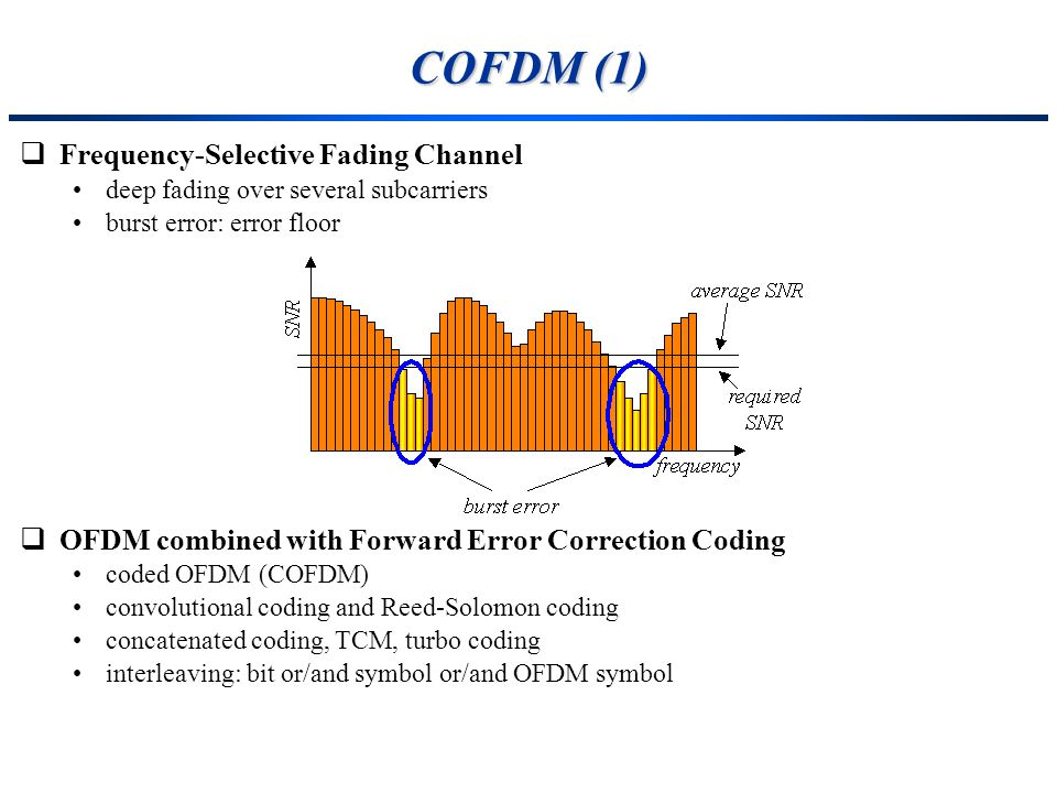 COFDM (1) Frequency-Selective Fading Channel deep fading over several subcarriers burst error: error floor OFDM combined with Forward Error Correction
