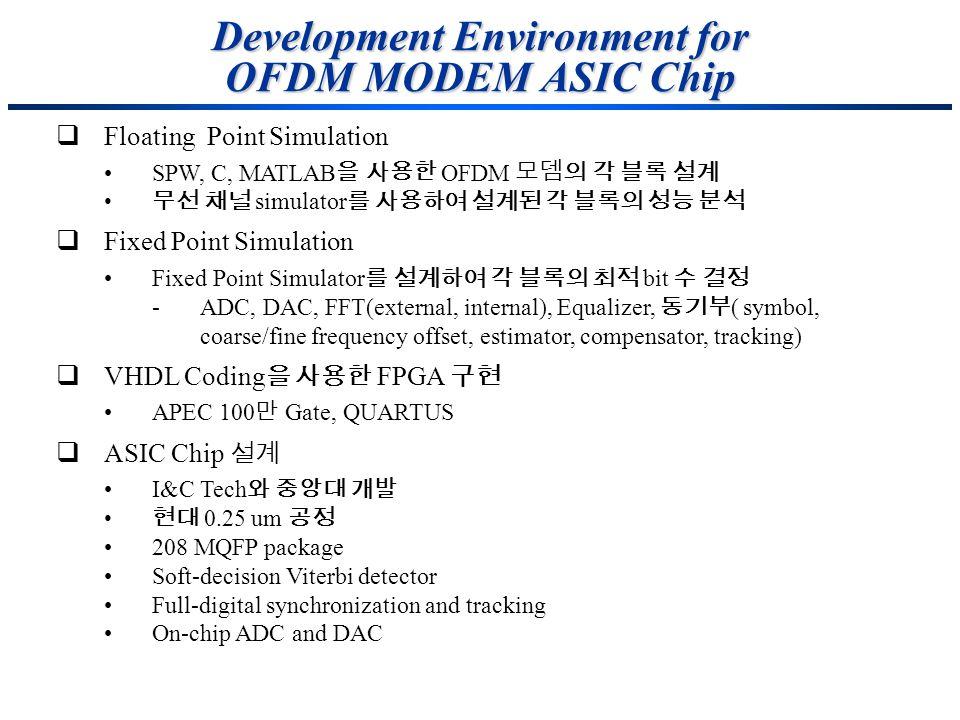 Development Environment for OFDM MODEM ASIC Chip Floating Point Simulation SPW, C, MATLAB OFDM simulator Fixed Point Simulation Fixed Point Simulator